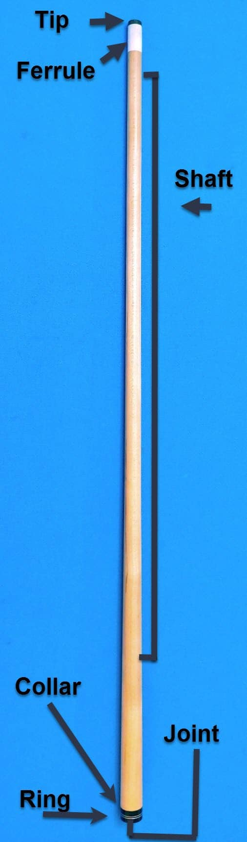 The Different Parts Of A Pool Stick Or Pool Cue Supreme