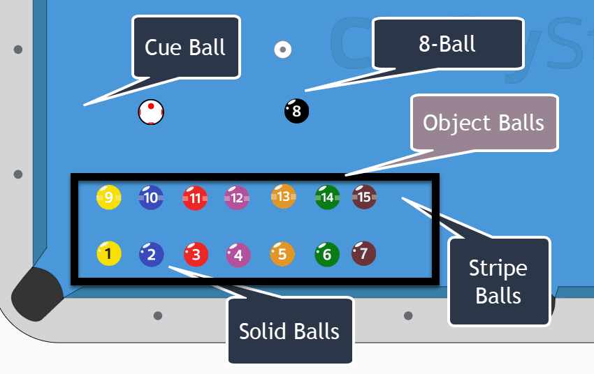 billiard how to play 8-ball object ball